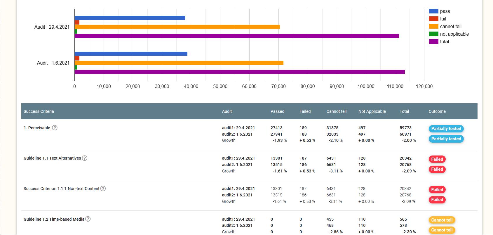 Monitor service screenshot